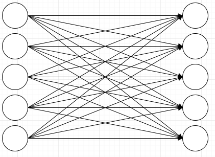 1_fully_connected