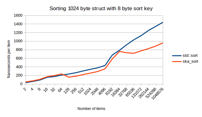 1024_byte_struct.png