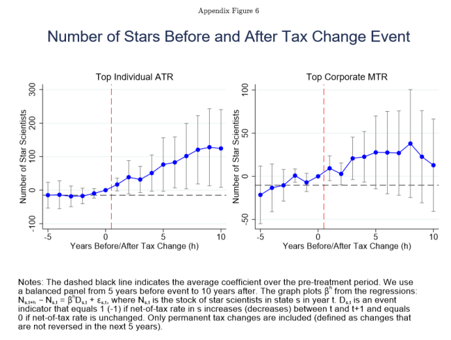 tax_change_event.png